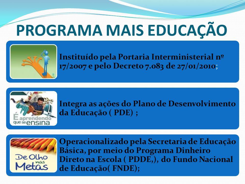 PROGRAMA MAIS EDUCAÇÃO Instituído pela Portaria Interministerial nº 17/2007 e pelo Decreto 7.083 de 27/01/2010; Integra as ações do Plano de Desenvolv