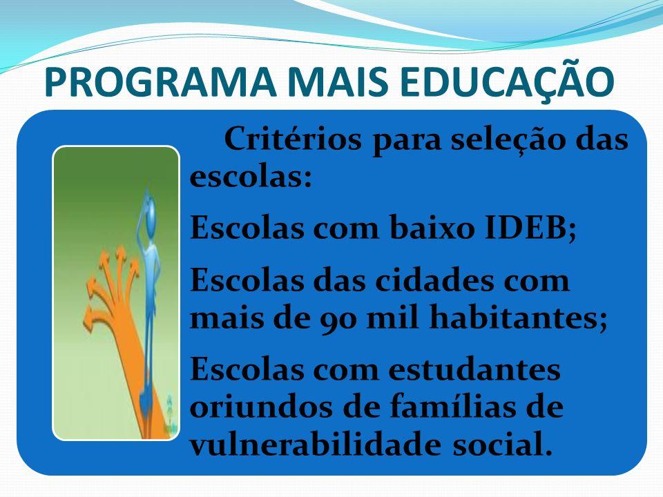 PROGRAMA MAIS EDUCAÇÃO Critérios para seleção das escolas: Escolas com baixo IDEB; Escolas das cidades com mais de 90 mil habitantes; Escolas com estu