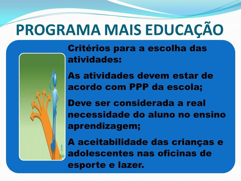 PROGRAMA MAIS EDUCAÇÃO Critérios para a escolha das atividades: As atividades devem estar de acordo com PPP da escola; Deve ser considerada a real nec