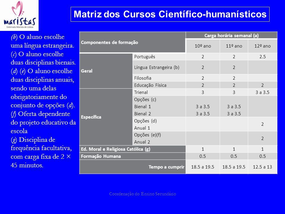 Matriz dos Cursos Científico-humanísticos Componentes de formação Carga horária semanal (a) 10º ano11º ano12º ano Geral Português222.5 Língua Estrange