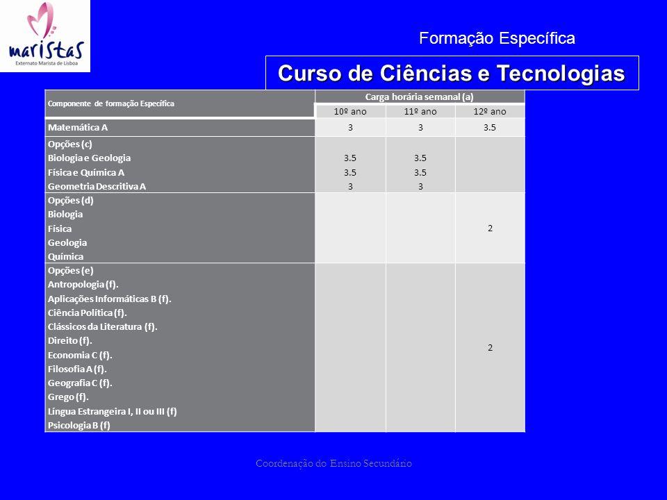 Coordenação do Ensino Secundário Formação Específica Curso de Ciências e Tecnologias Componente de formação Específica Carga horária semanal (a) 10º a