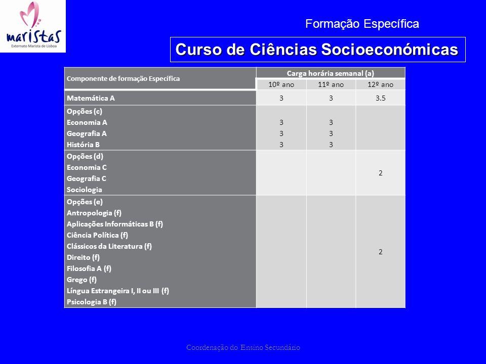 Coordenação do Ensino Secundário Formação Específica Curso de Ciências Socioeconómicas Componente de formação Específica Carga horária semanal (a) 10º