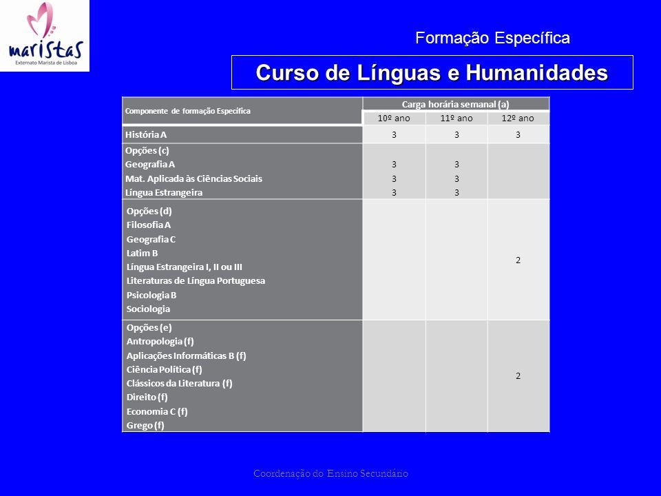 Coordenação do Ensino Secundário Formação Específica Curso de Línguas e Humanidades Componente de formação Específica Carga horária semanal (a) 10º an