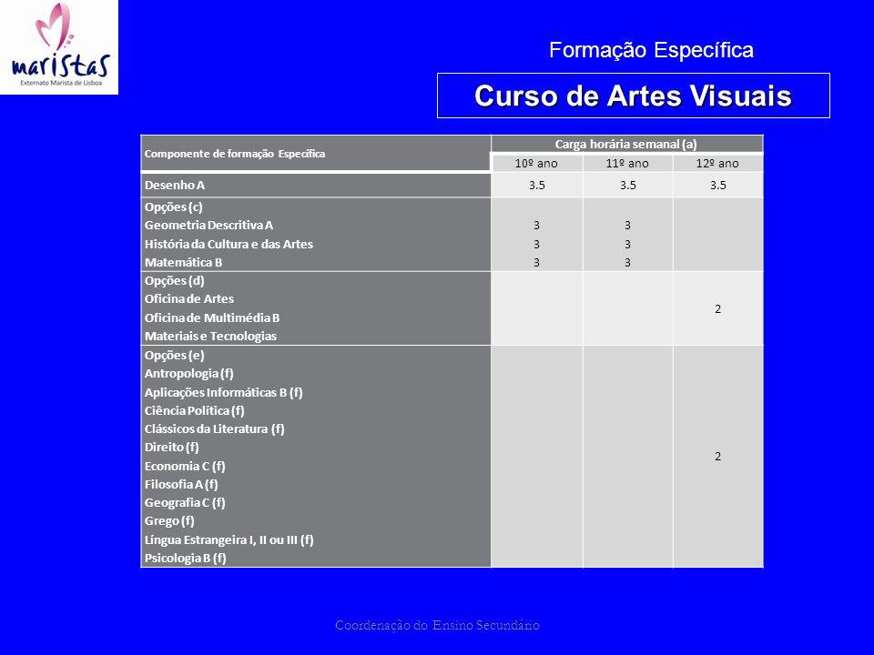 Coordenação do Ensino Secundário Formação Específica Curso de Artes Visuais Componente de formação Específica Carga horária semanal (a) 10º ano11º ano