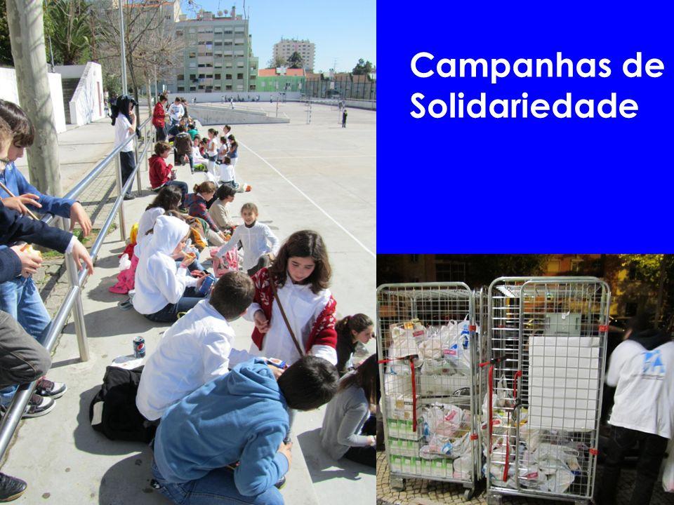 Coordenação do Ensino Secundário Campanhas de Solidariedade