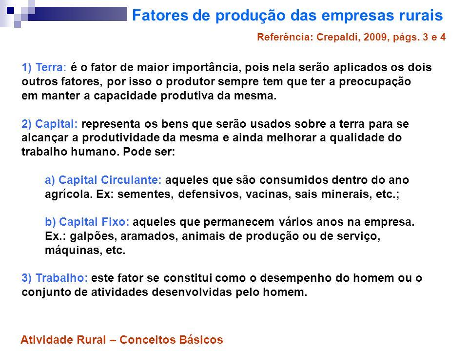 Fatores de produção das empresas rurais 1) Terra: é o fator de maior importância, pois nela serão aplicados os dois outros fatores, por isso o produto