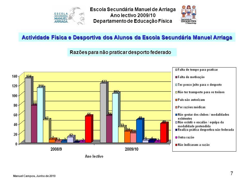 7 Escola Secundária Manuel de Arriaga Ano lectivo 2009/10 Departamento de Educação Física Actividade Física e Desportiva dos Alunos da Escola Secundár