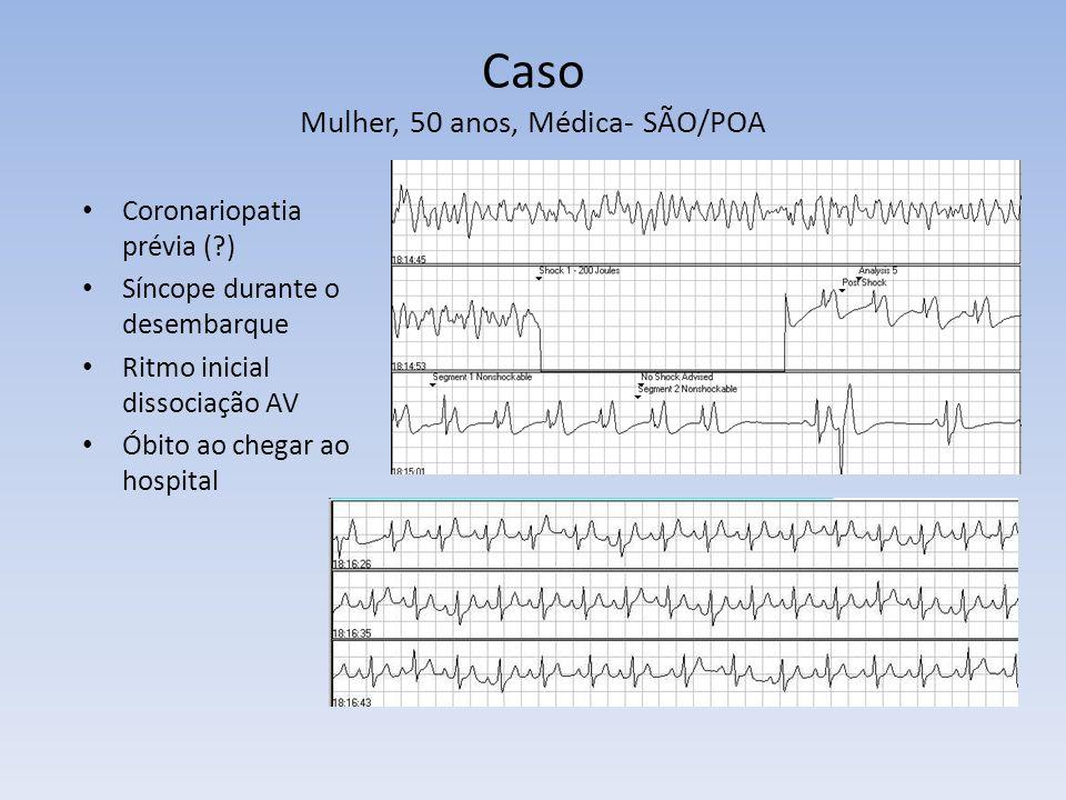 Caso Mulher, 50 anos, Médica- SÃO/POA Coronariopatia prévia (?) Síncope durante o desembarque Ritmo inicial dissociação AV Óbito ao chegar ao hospital