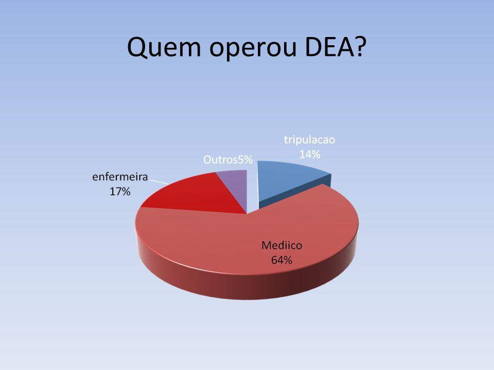 Quem operou DEA?
