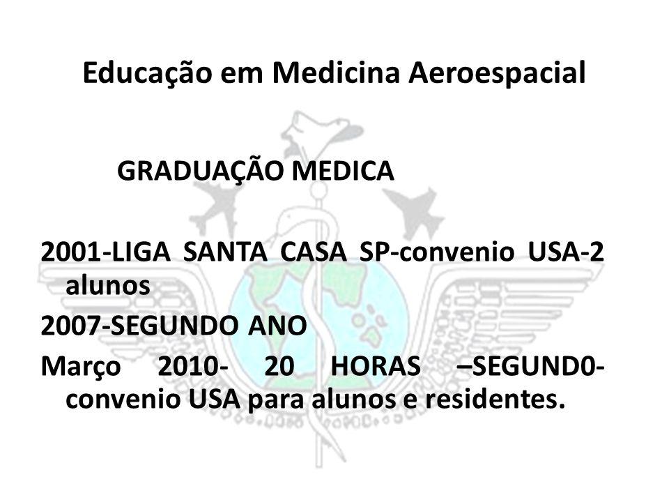 Educação em Medicina Aeroespacial GRADUAÇÃO MEDICA 2001-LIGA SANTA CASA SP-convenio USA-2 alunos 2007-SEGUNDO ANO Março 2010- 20 HORAS –SEGUND0- conve