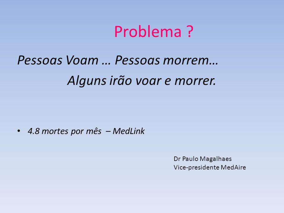 Pessoas Voam … Pessoas morrem… Alguns irão voar e morrer. 4.8 mortes por mês – MedLink Problema ? Dr Paulo Magalhaes Vice-presidente MedAire