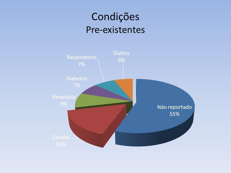 Sociedade Brasileira de Medicina Aeroespacial Porém: Nosso principal desafio é por entender que: A Medicina Aeroespacial é uma área de Concentração de Conhecimento.