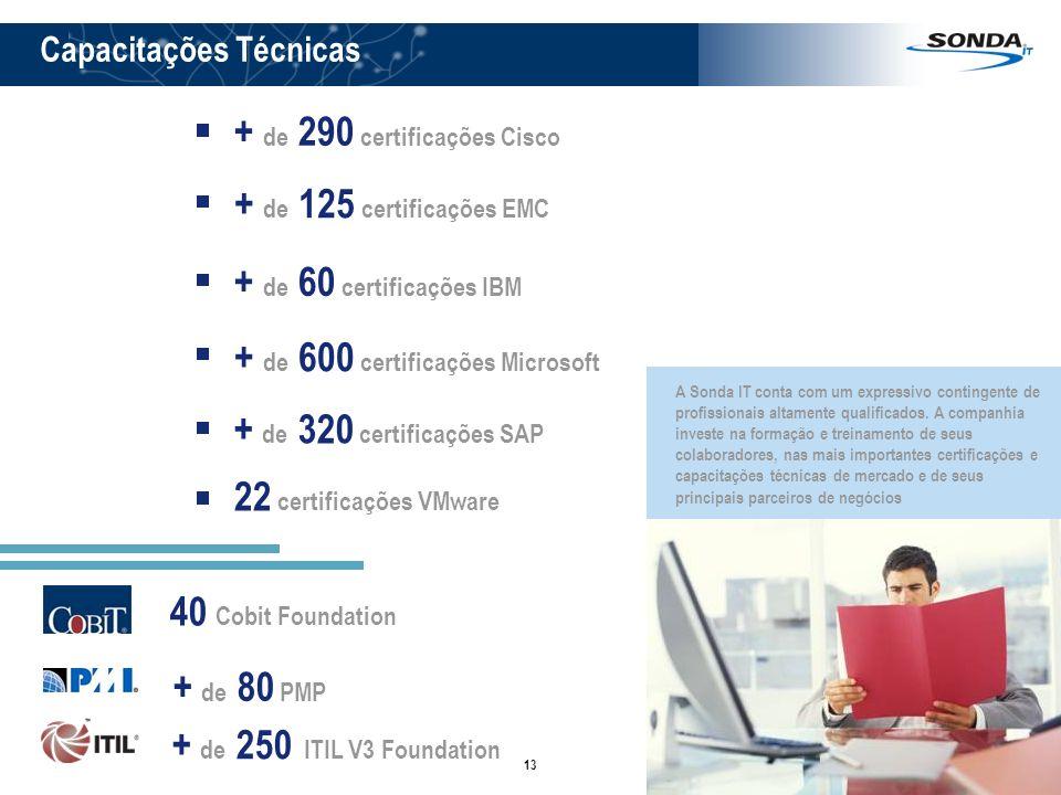 13 Capacitações Técnicas + de 320 certificações SAP 22 certificações VMware + de 80 PMP + de 250 ITIL V3 Foundation + de 290 certificações Cisco + de