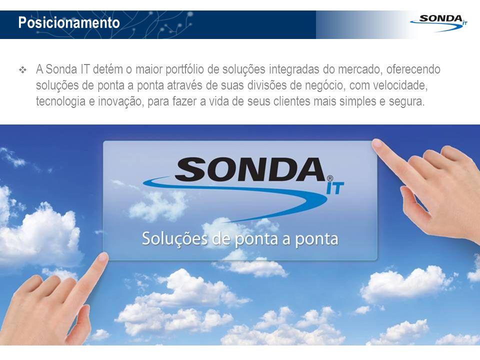 Posicionamento A Sonda IT detém o maior portfólio de soluções integradas do mercado, oferecendo soluções de ponta a ponta através de suas divisões de