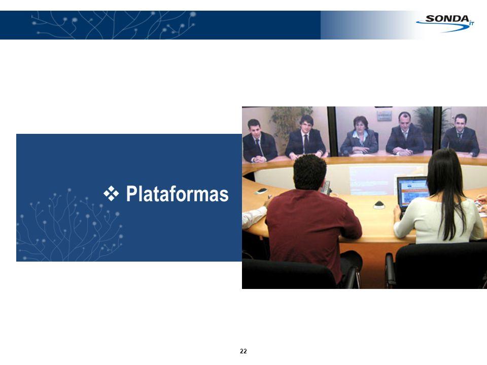 Plataformas 22