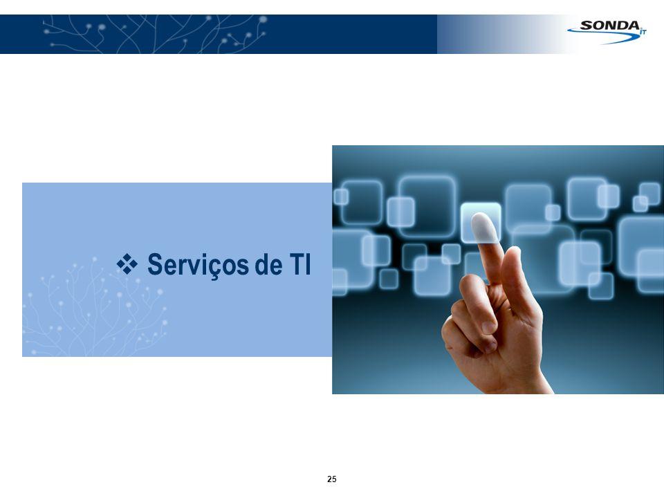 Serviços de TI 25