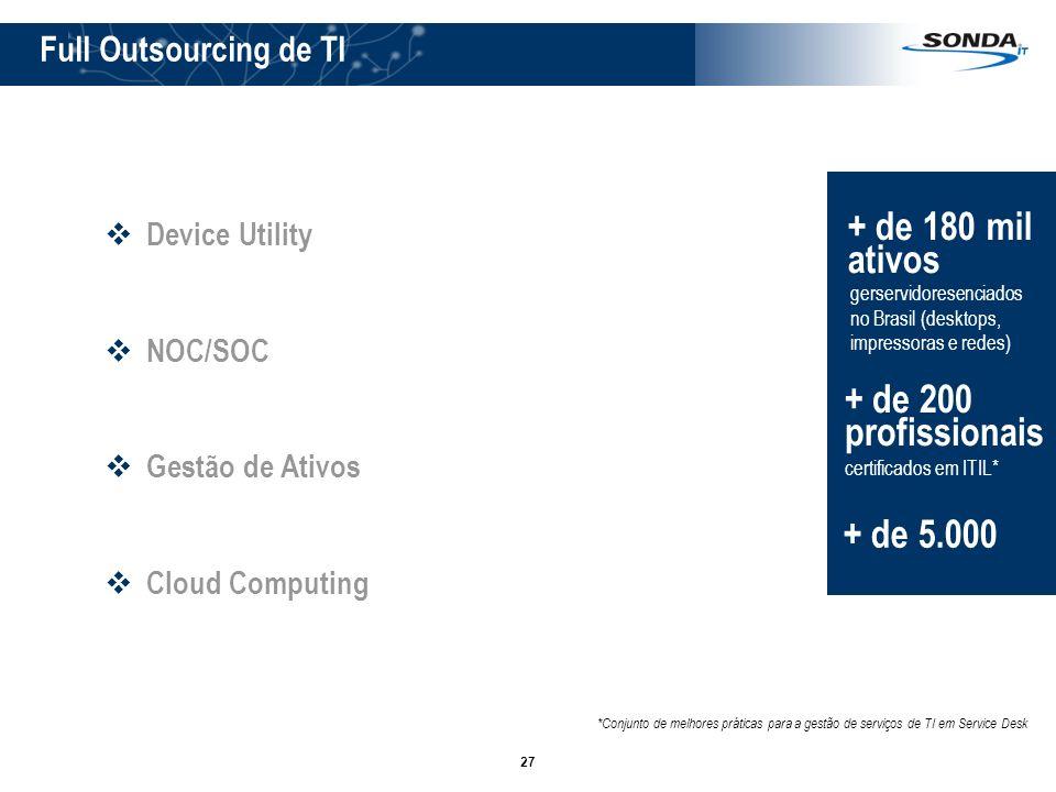 27 Device Utility NOC/SOC Gestão de Ativos Cloud Computing + de 5.000 gerservidoresenciados no Brasil (desktops, impressoras e redes) + de 180 mil ati