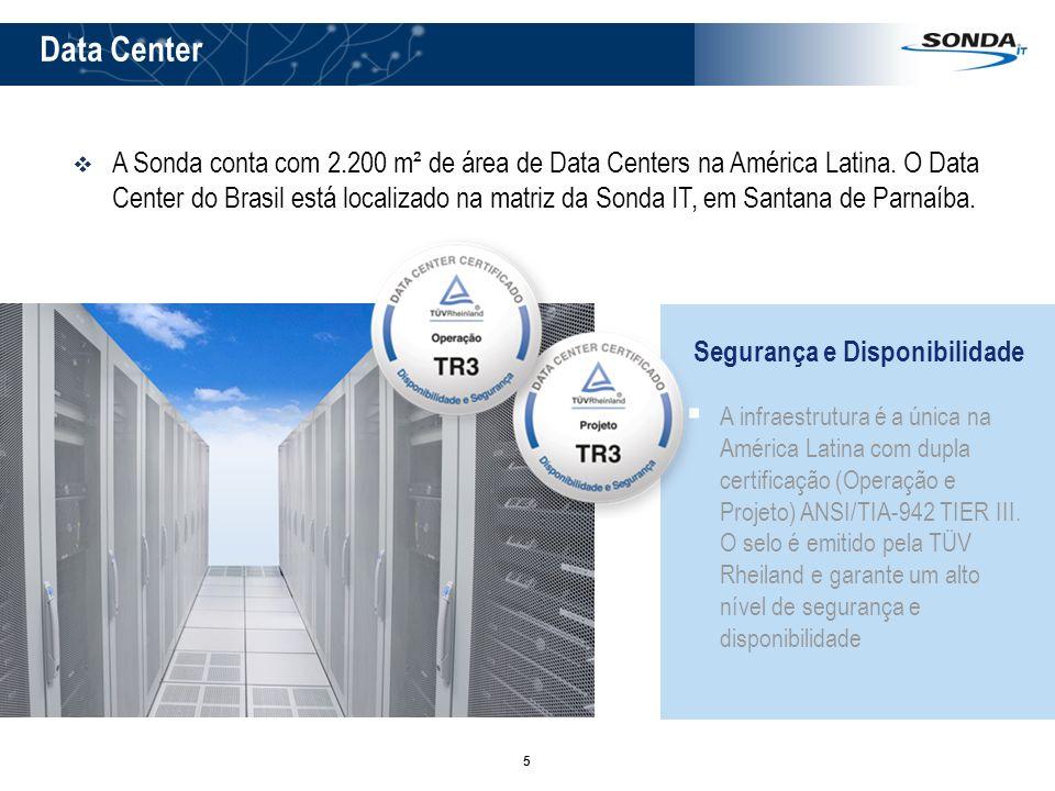 5 Data Center Segurança e Disponibilidade A infraestrutura é a única na América Latina com dupla certificação (Operação e Projeto) ANSI/TIA-942 TIER I