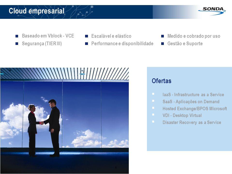 6 Cloud empresarial Baseado em Vblock - VCE Segurança (TIER III) Escalável e elástico Performance e disponibilidade Medido e cobrado por uso Gestão e
