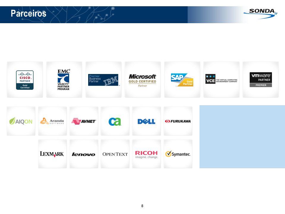 9 Principais níveis de Parceria Microsoft Gold Certified Partner Parceiro desenvolvedor de soluções utilizando a plataforma Microsoft IBM - System Integrator 1st TIER Parceiro para comercialização e implementação de toda a linha de hardwares (servidores e equipamentos de automação comercial) e softwares da IBM VCE Partner Integrador (revenda e suporte) da solução VBlock para América Latina SAP Gold Partner Cisco Gold Partner VMware Premier Partner Comercialização de todas as linhas virtualização da VMware EMC Velocity Signature Partner Parceiro autorizado para produtos e serviços Maior nível de certificação para produtos e serviços Parceiro autorizado para venda de licenças, implementação de projetos e sustentação de ambientes SAP