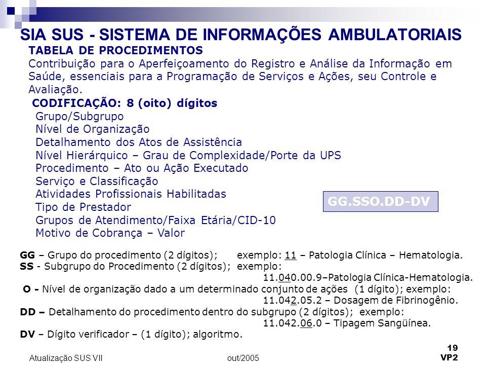 out/2005 19 VP2 Atualização SUS VII TABELA DE PROCEDIMENTOS Contribuição para o Aperfeiçoamento do Registro e Análise da Informação em Saúde, essenciais para a Programação de Serviços e Ações, seu Controle e Avaliação.