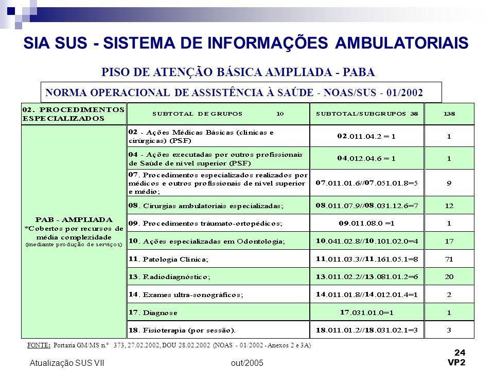 out/2005 24 VP2 Atualização SUS VII SIA SUS - SISTEMA DE INFORMAÇÕES AMBULATORIAIS FONTE: Portaria GM/MS n.º 373, 27.02.2002, DOU 28.02.2002 (NOAS - 01/2002 - Anexos 2 e 3A) PISO DE ATENÇÃO BÁSICA AMPLIADA - PABA NORMA OPERACIONAL DE ASSISTÊNCIA À SAÚDE - NOAS/SUS - 01/2002
