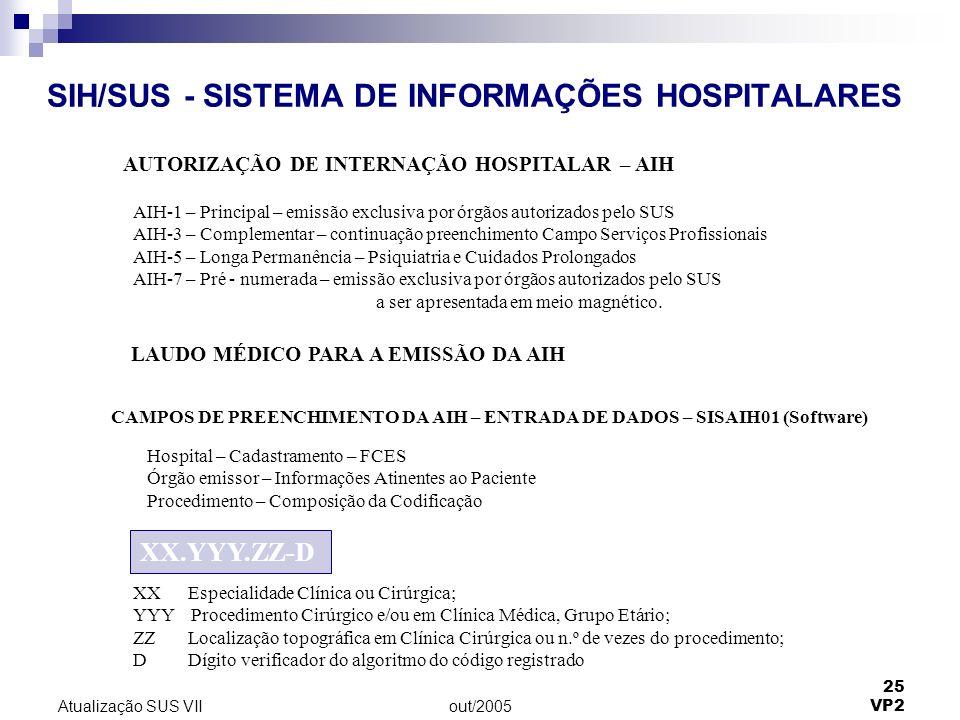 out/2005 25 VP2 Atualização SUS VII SIH/SUS - SISTEMA DE INFORMAÇÕES HOSPITALARES AUTORIZAÇÃO DE INTERNAÇÃO HOSPITALAR – AIH AIH-1 – Principal – emissão exclusiva por órgãos autorizados pelo SUS AIH-3 – Complementar – continuação preenchimento Campo Serviços Profissionais AIH-5 – Longa Permanência – Psiquiatria e Cuidados Prolongados AIH-7 – Pré - numerada – emissão exclusiva por órgãos autorizados pelo SUS a ser apresentada em meio magnético.