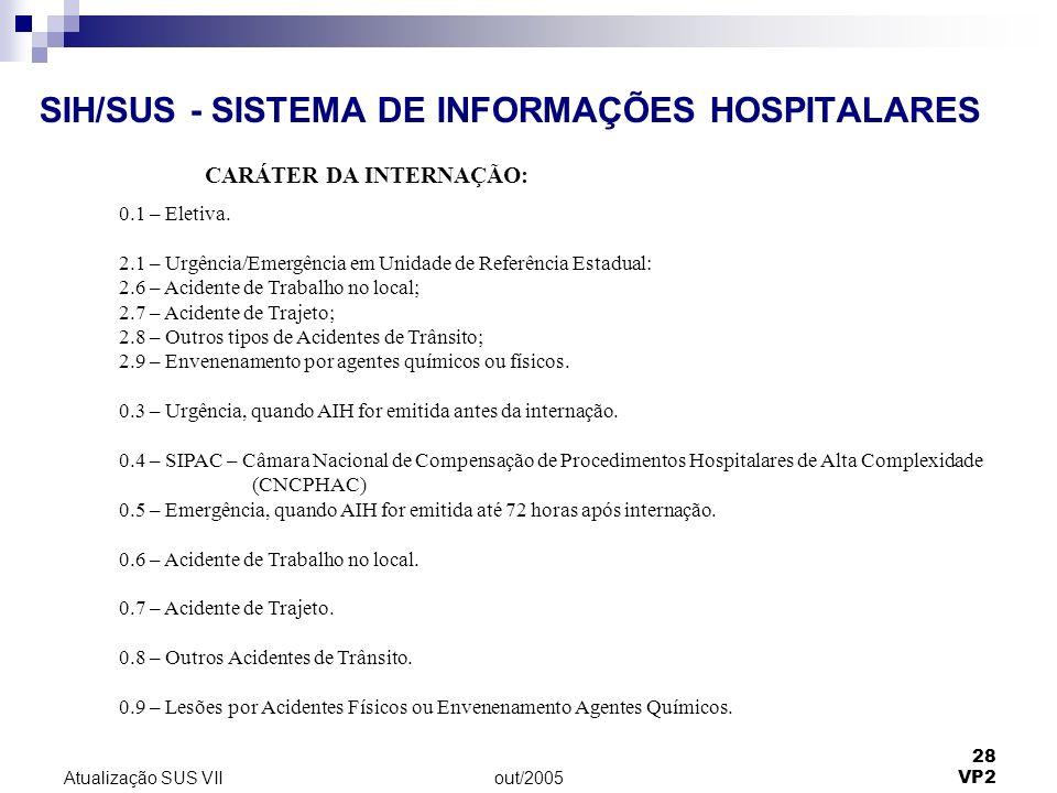 out/2005 28 VP2 Atualização SUS VII SIH/SUS - SISTEMA DE INFORMAÇÕES HOSPITALARES 0.1 – Eletiva. 2.1 – Urgência/Emergência em Unidade de Referência Es