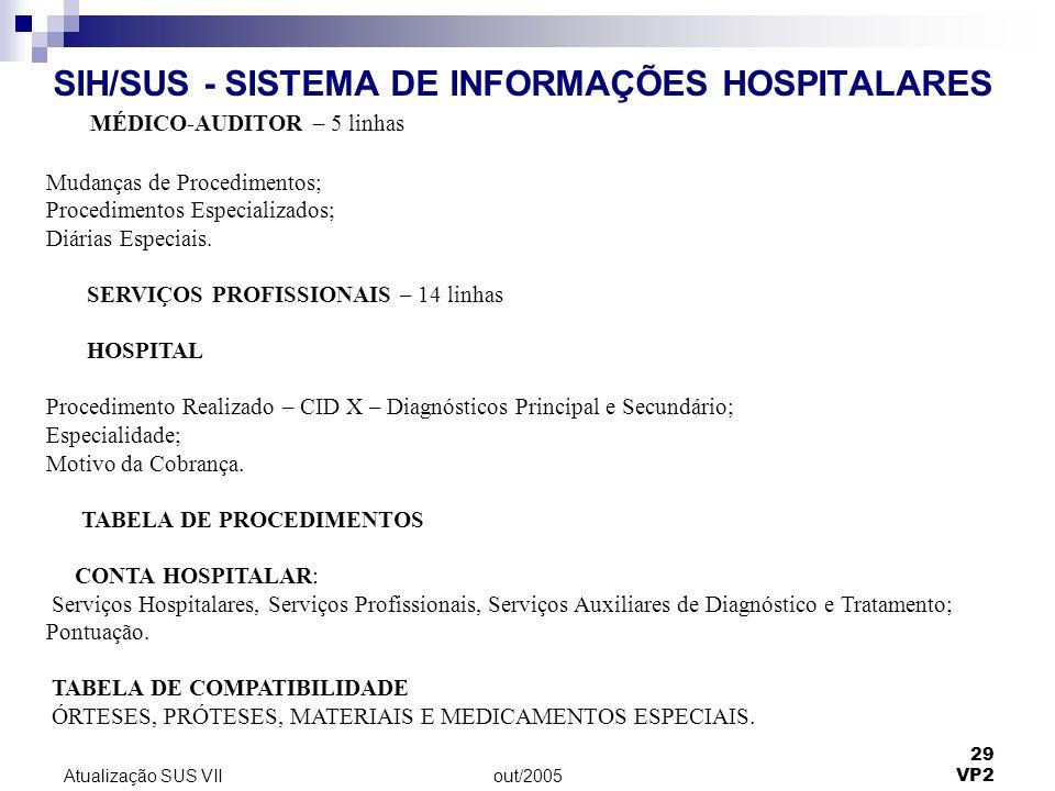 out/2005 29 VP2 Atualização SUS VII SIH/SUS - SISTEMA DE INFORMAÇÕES HOSPITALARES MÉDICO-AUDITOR – 5 linhas Mudanças de Procedimentos; Procedimentos Especializados; Diárias Especiais.