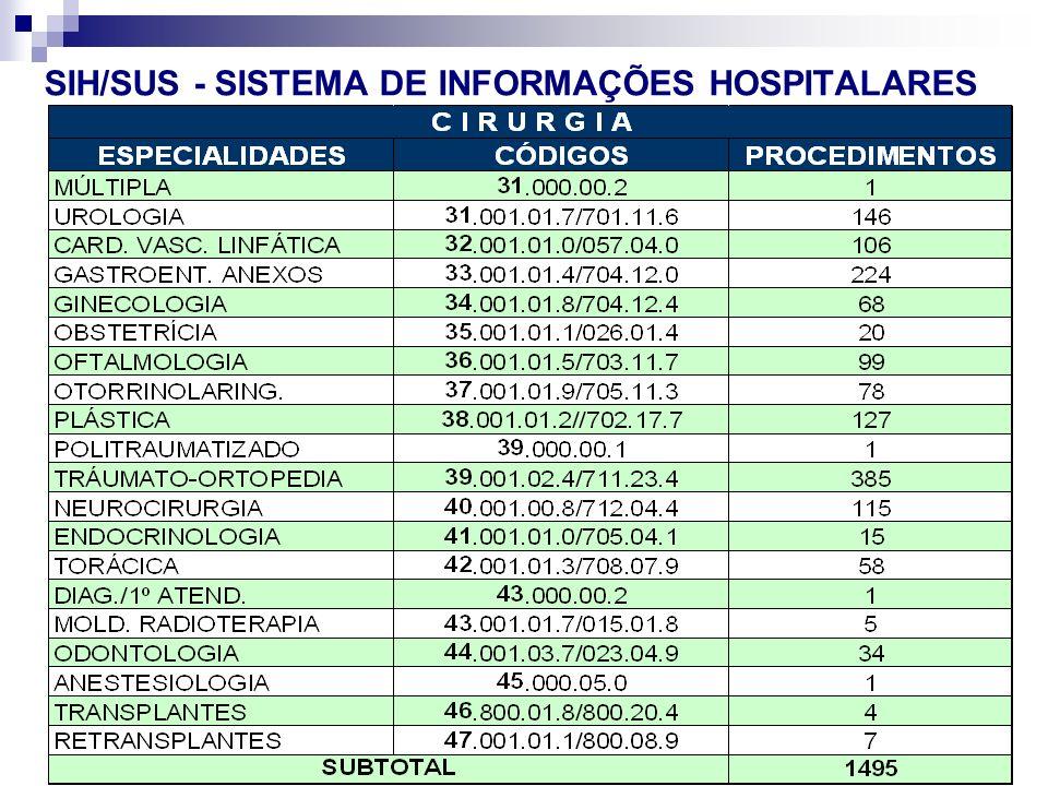 out/2005 30 VP2 Atualização SUS VII SIH/SUS - SISTEMA DE INFORMAÇÕES HOSPITALARES