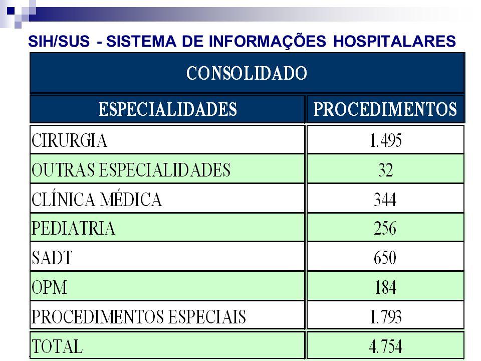 out/2005 36 VP2 Atualização SUS VII SIH/SUS - SISTEMA DE INFORMAÇÕES HOSPITALARES