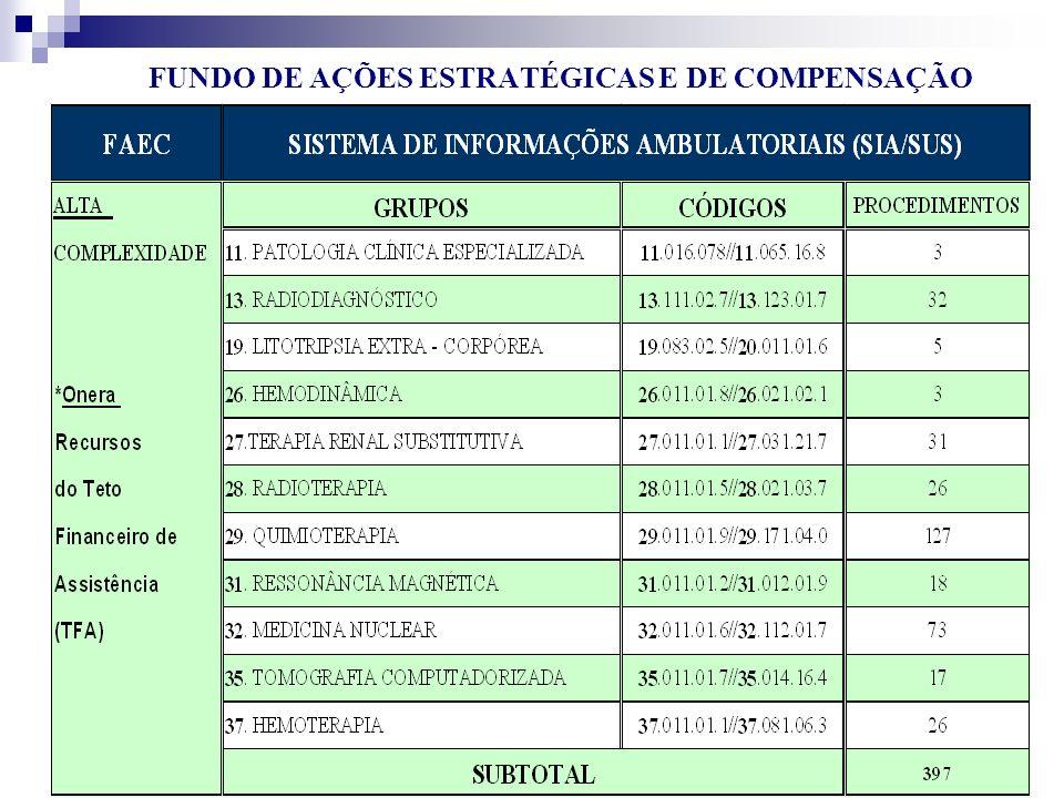 out/2005 37 VP2 Atualização SUS VII FUNDO DE AÇÕES ESTRATÉGICAS E DE COMPENSAÇÃO