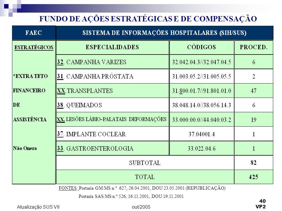 out/2005 40 VP2 Atualização SUS VII FUNDO DE AÇÕES ESTRATÉGICAS E DE COMPENSAÇÃO FONTES: Portaria GM/MS n.º 627, 26.04.2001, DOU 23.05.2001 (REPUBLICA