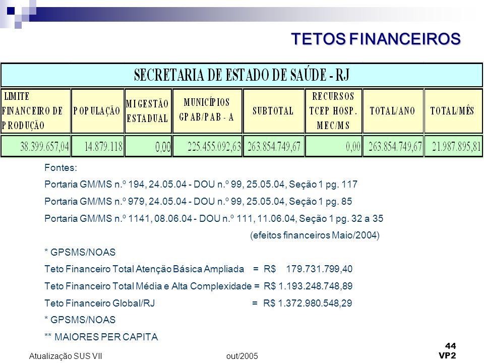 out/2005 44 VP2 Atualização SUS VII TETOS FINANCEIROS Fontes: Portaria GM/MS n.º 194, 24.05.04 - DOU n.º 99, 25.05.04, Seção 1 pg. 117 Portaria GM/MS