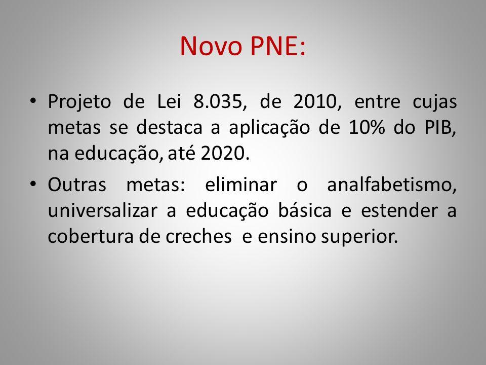 Novo PNE: Projeto de Lei 8.035, de 2010, entre cujas metas se destaca a aplicação de 10% do PIB, na educação, até 2020. Outras metas: eliminar o analf