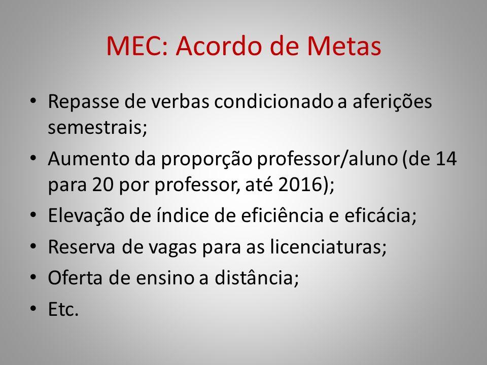 MEC: Acordo de Metas Repasse de verbas condicionado a aferições semestrais; Aumento da proporção professor/aluno (de 14 para 20 por professor, até 201