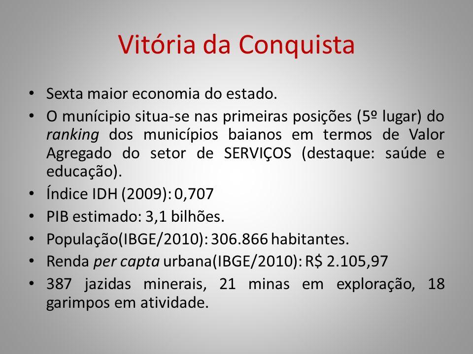 Vitória da Conquista Sexta maior economia do estado. O munícipio situa-se nas primeiras posições (5º lugar) do ranking dos municípios baianos em termo