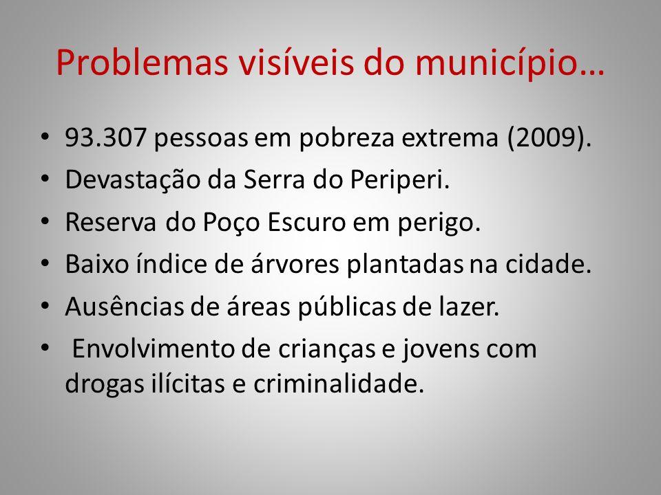Problemas visíveis do município… 93.307 pessoas em pobreza extrema (2009). Devastação da Serra do Periperi. Reserva do Poço Escuro em perigo. Baixo ín