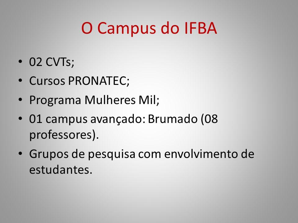 O Campus do IFBA 02 CVTs; Cursos PRONATEC; Programa Mulheres Mil; 01 campus avançado: Brumado (08 professores). Grupos de pesquisa com envolvimento de