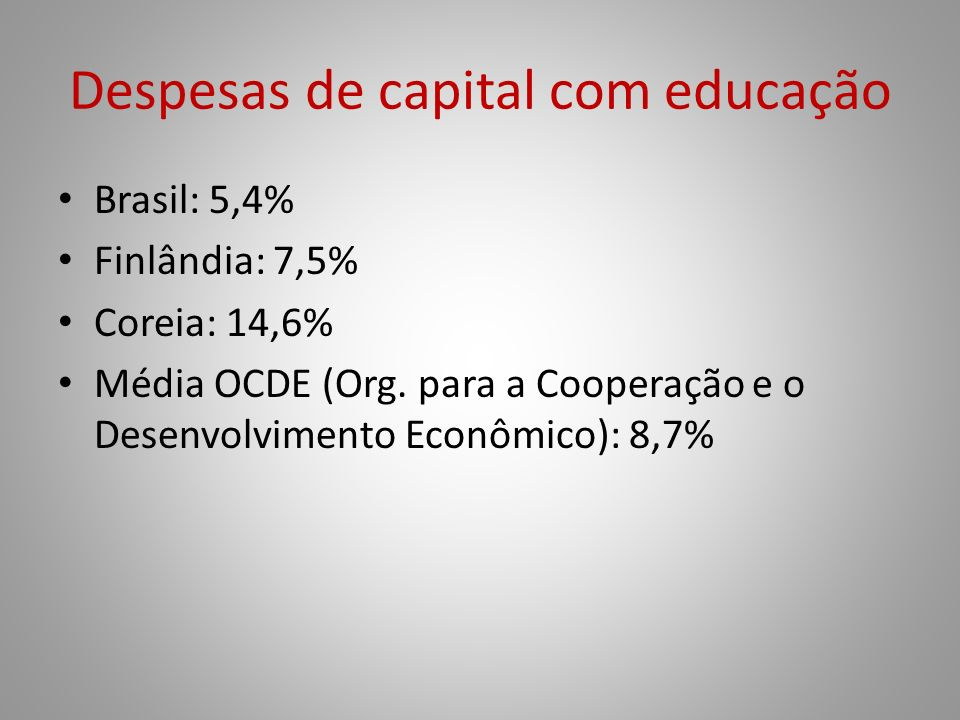 Despesas de capital com educação Brasil: 5,4% Finlândia: 7,5% Coreia: 14,6% Média OCDE (Org. para a Cooperação e o Desenvolvimento Econômico): 8,7%