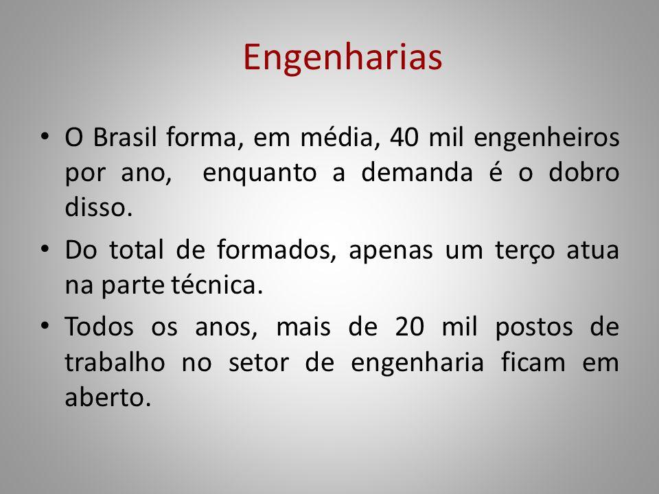Engenharias O Brasil forma, em média, 40 mil engenheiros por ano, enquanto a demanda é o dobro disso. Do total de formados, apenas um terço atua na pa