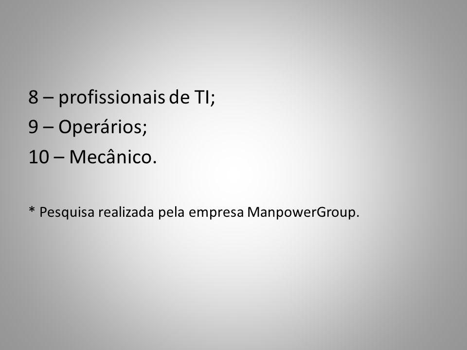 8 – profissionais de TI; 9 – Operários; 10 – Mecânico. * Pesquisa realizada pela empresa ManpowerGroup.