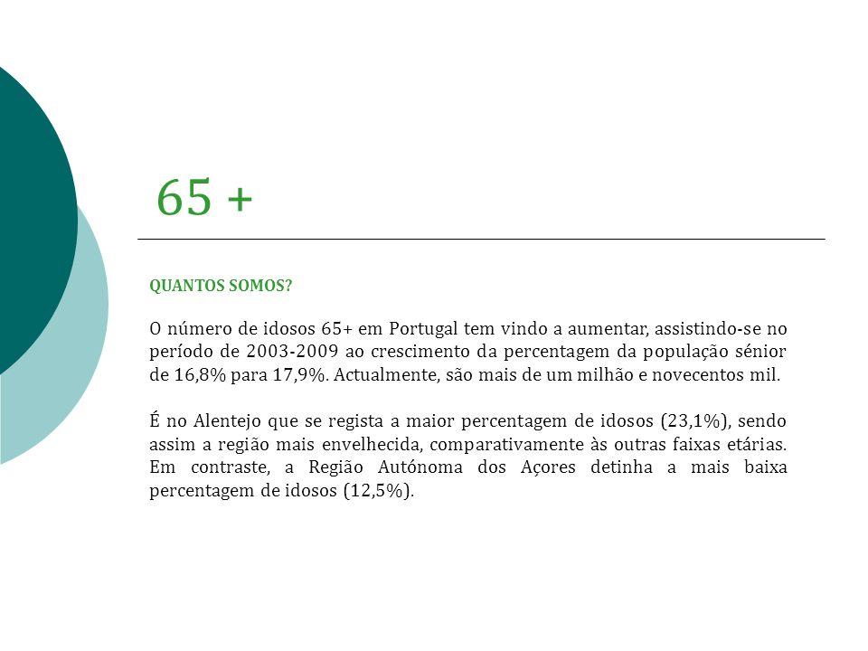 65 + QUANTOS SOMOS? O número de idosos 65+ em Portugal tem vindo a aumentar, assistindo-se no período de 2003-2009 ao crescimento da percentagem da po