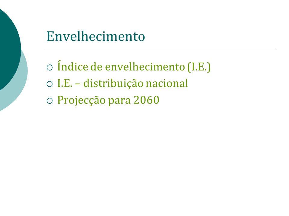 Índice de envelhecimento Alentejo, Centro e Algarve apresentaram, em 2009, um índice de envelhecimento superior ao de Portugal.