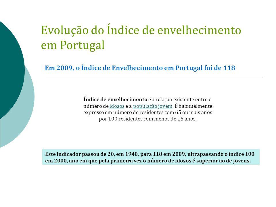 Evolução do Índice de envelhecimento em Portugal Índice de envelhecimento é a relação existente entre o número de idosos e a população jovem. É habitu