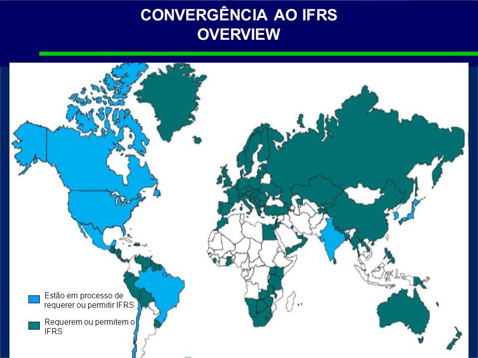 CONVERGÊNCIA AO IFRS OVERVIEW Estão em processo de requerer ou permitir IFRS Requerem ou permitem o IFRS