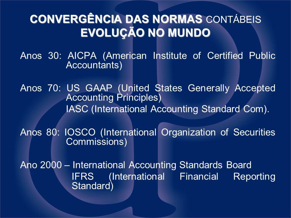 CONVERGÊNCIA DAS NORMAS CONTÁBEIS EVOLUÇÃO NO MUNDO Ano 2002: International Accounting Standards Board Obrigação na adoção do IFRS para as empresas européias a partir de 2005.