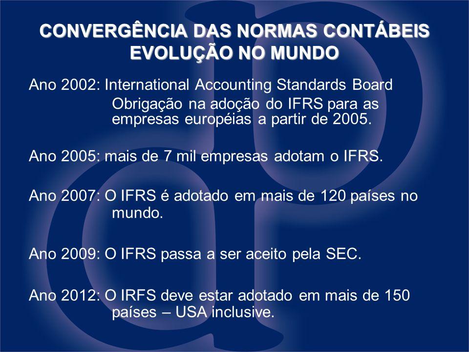 CONVERGÊNCIA DAS NORMAS CONTÁBEIS EVOLUÇÃO NO MUNDO Ano 2002: International Accounting Standards Board Obrigação na adoção do IFRS para as empresas eu
