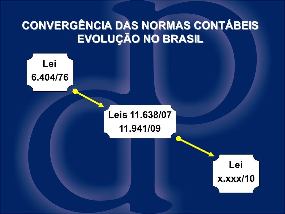 Lei 6.404/76 Leis 11.638/07 11.941/09 Lei x.xxx/10 CONVERGÊNCIA DAS NORMAS CONTÁBEIS EVOLUÇÃO NO BRASIL