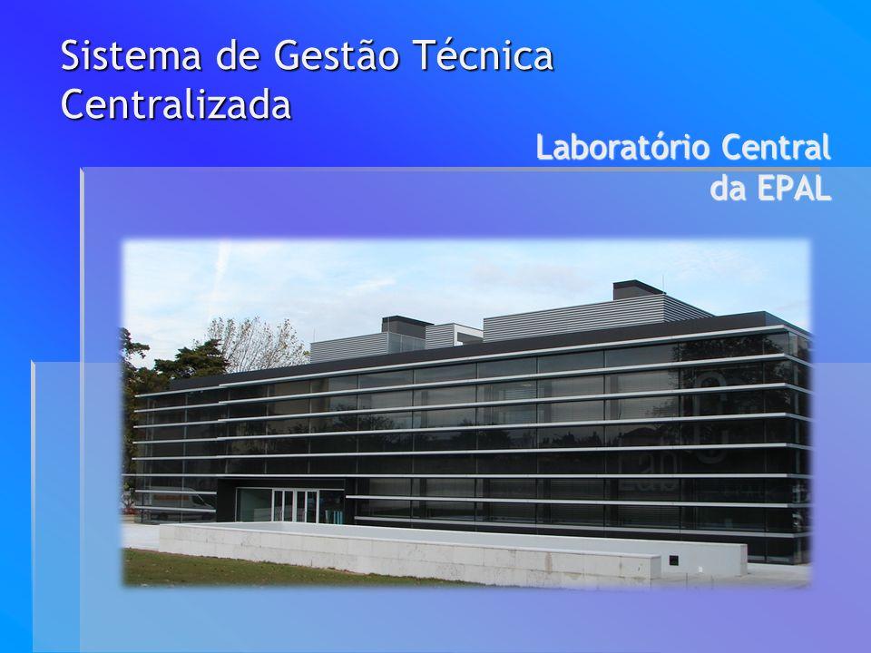 Sistema de Gestão Técnica Centralizada (PCVue) Sistema de Gestão Técnica Centralizada (PCVue) Electricidade Electricidade